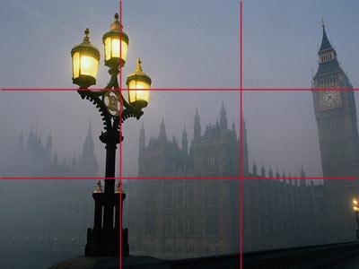 Как научиться фотографировать с нуля